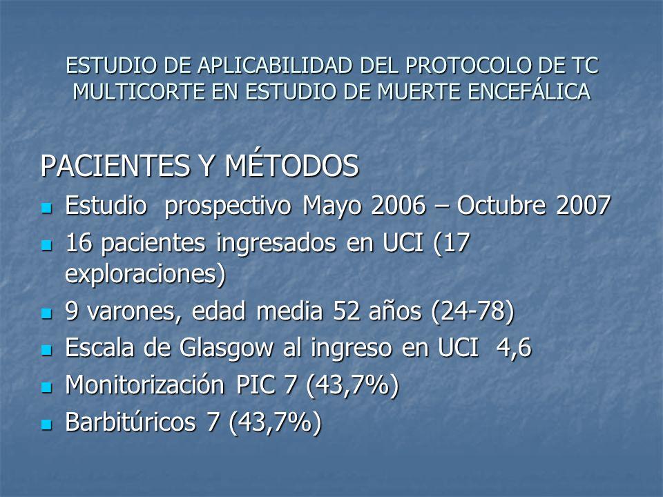 PACIENTES Y MÉTODOS Estudio prospectivo Mayo 2006 – Octubre 2007