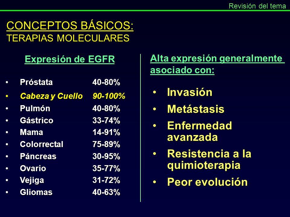 CONCEPTOS BÁSICOS: TERAPIAS MOLECULARES