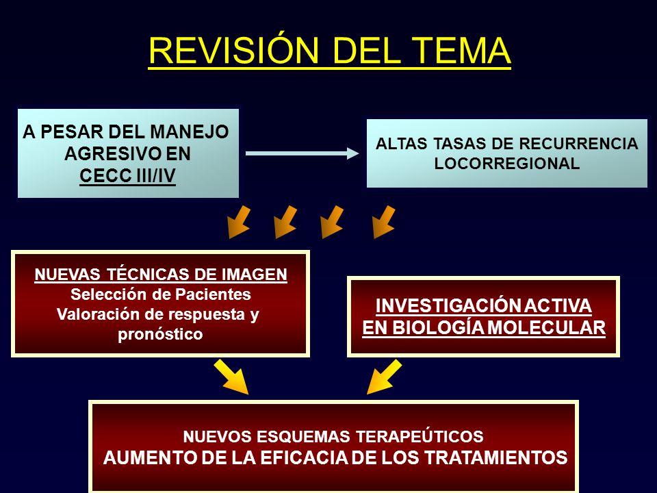 REVISIÓN DEL TEMA A PESAR DEL MANEJO AGRESIVO EN CECC III/IV