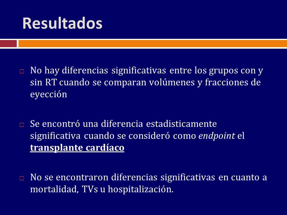 Resultados No hay diferencias significativas entre los grupos con y sin RT cuando se comparan volúmenes y fracciones de eyección.