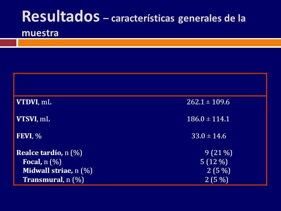 Resultados – características generales de la muestra