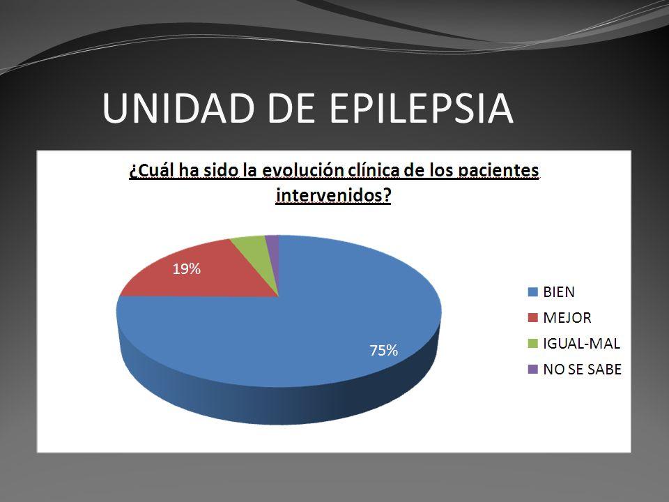 UNIDAD DE EPILEPSIA