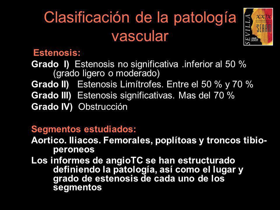Clasificación de la patología vascular