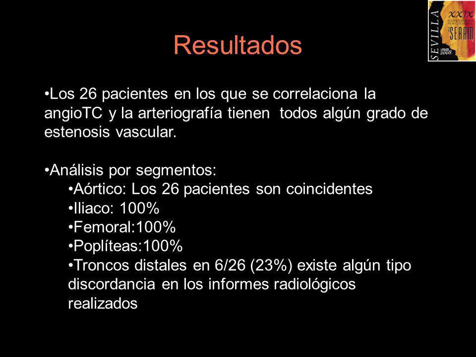 Resultados Los 26 pacientes en los que se correlaciona la angioTC y la arteriografía tienen todos algún grado de estenosis vascular.