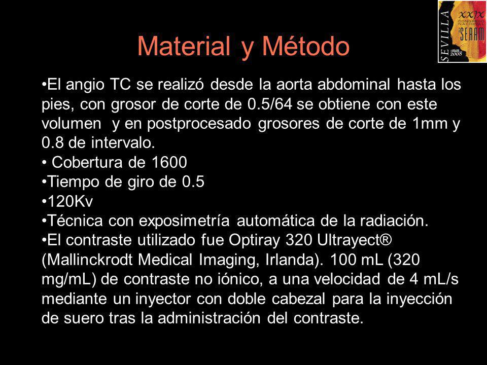 Material y Método