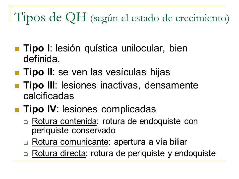Tipos de QH (según el estado de crecimiento)