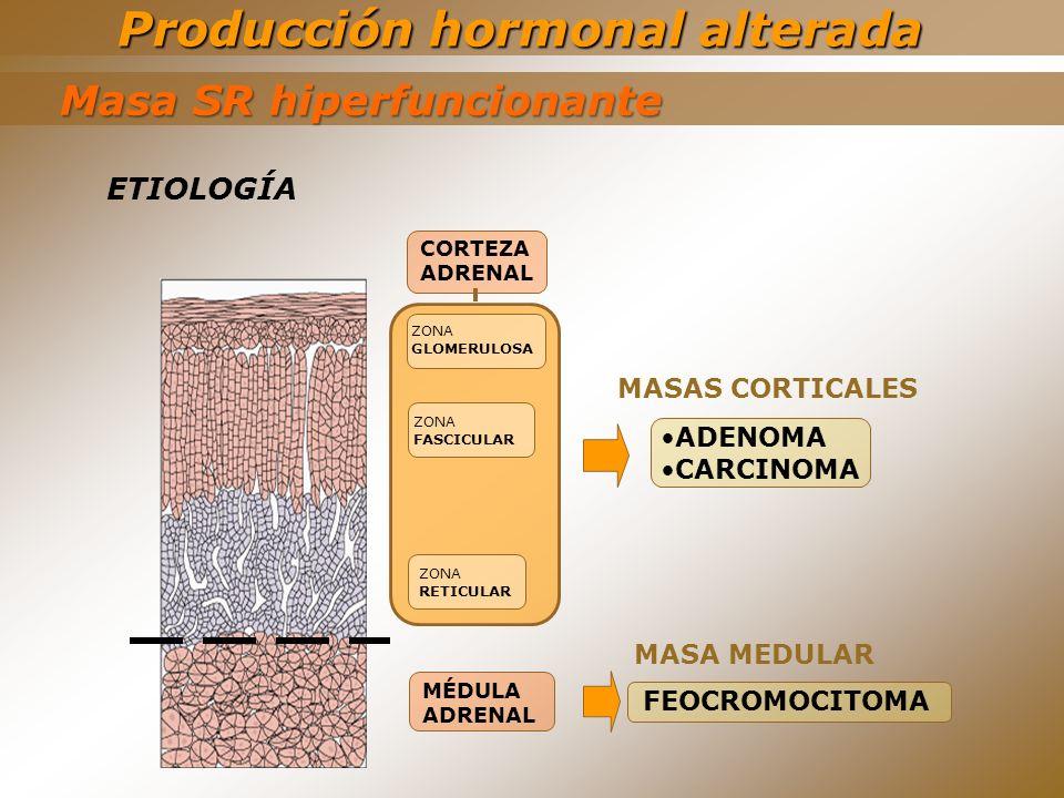 Producción hormonal alterada