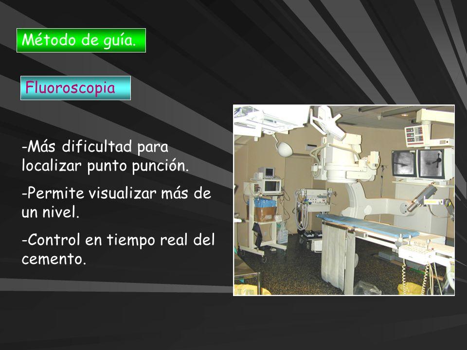 Método de guía. Fluoroscopia. -Más dificultad para localizar punto punción. Permite visualizar más de un nivel.