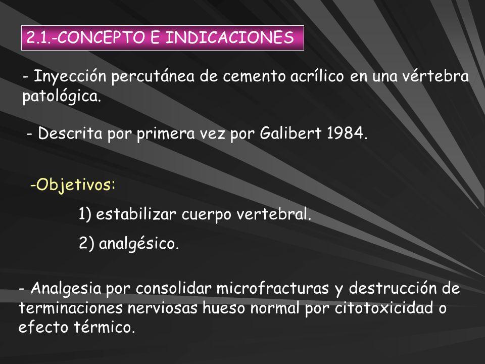 2.1.-CONCEPTO E INDICACIONES