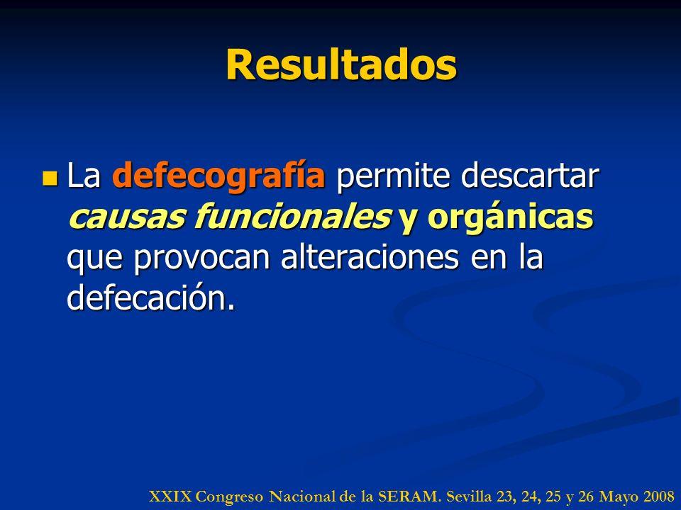 Resultados La defecografía permite descartar causas funcionales y orgánicas que provocan alteraciones en la defecación.