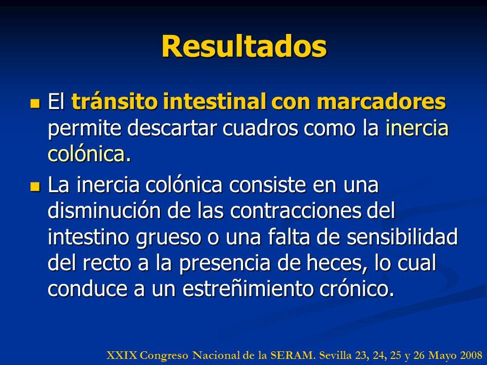 Resultados El tránsito intestinal con marcadores permite descartar cuadros como la inercia colónica.