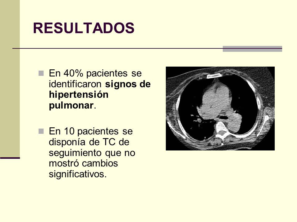 RESULTADOSEn 40% pacientes se identificaron signos de hipertensión pulmonar.