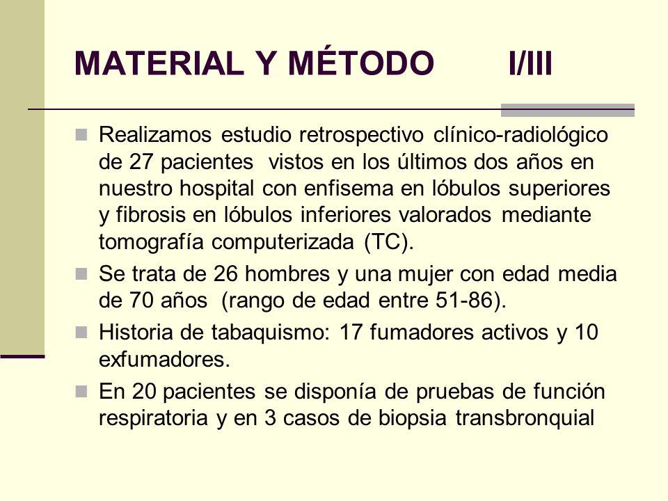 MATERIAL Y MÉTODO I/III