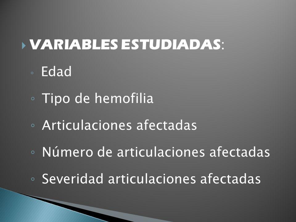VARIABLES ESTUDIADAS: