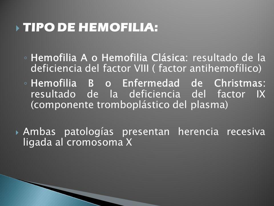 TIPO DE HEMOFILIA:Hemofilia A o Hemofilia Clásica: resultado de la deficiencia del factor VIII ( factor antihemofílico)