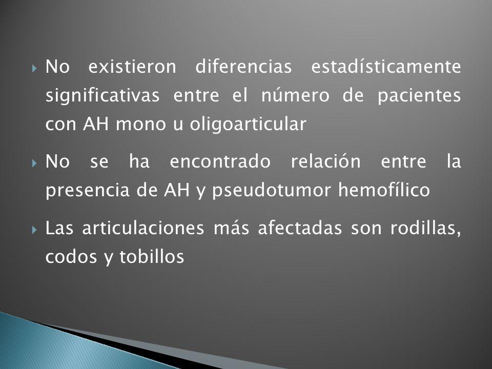 No existieron diferencias estadísticamente significativas entre el número de pacientes con AH mono u oligoarticular