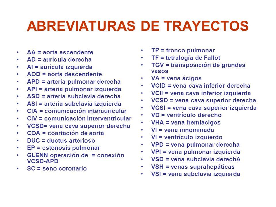 ABREVIATURAS DE TRAYECTOS