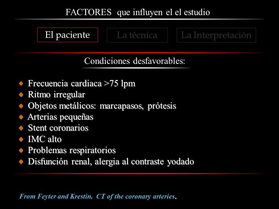 FACTORES que influyen el el estudio