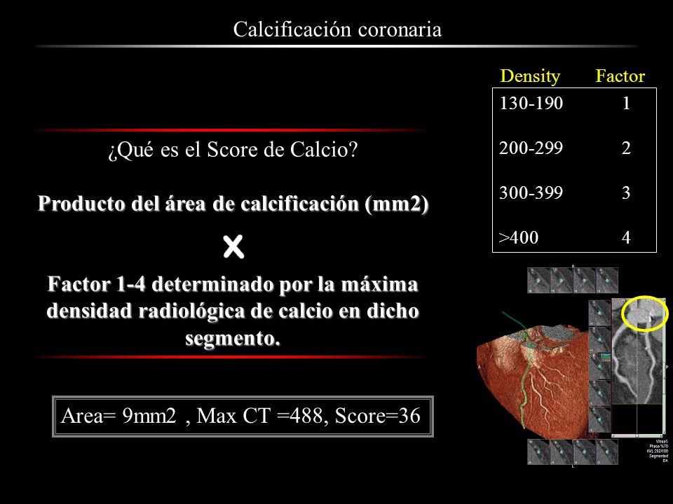 Producto del área de calcificación (mm2)