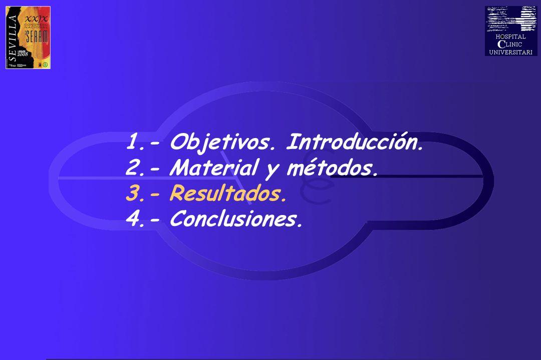 1.- Objetivos. Introducción.