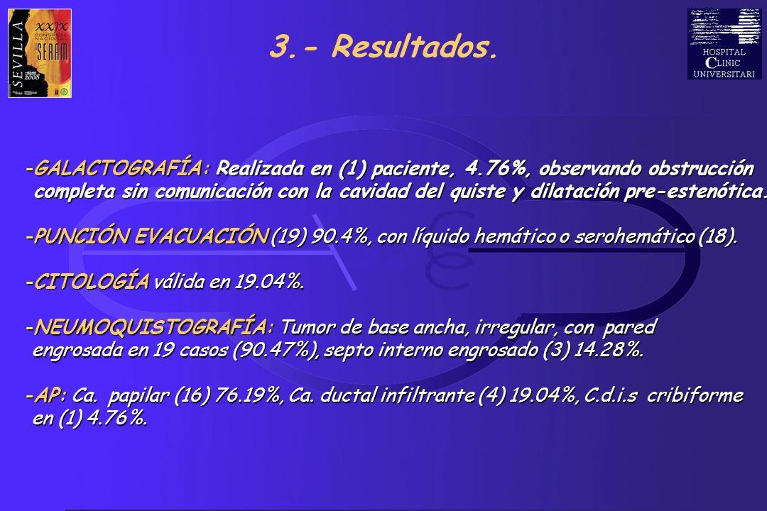 3.- Resultados. GALACTOGRAFÍA: Realizada en (1) paciente, 4.76%, observando obstrucción.