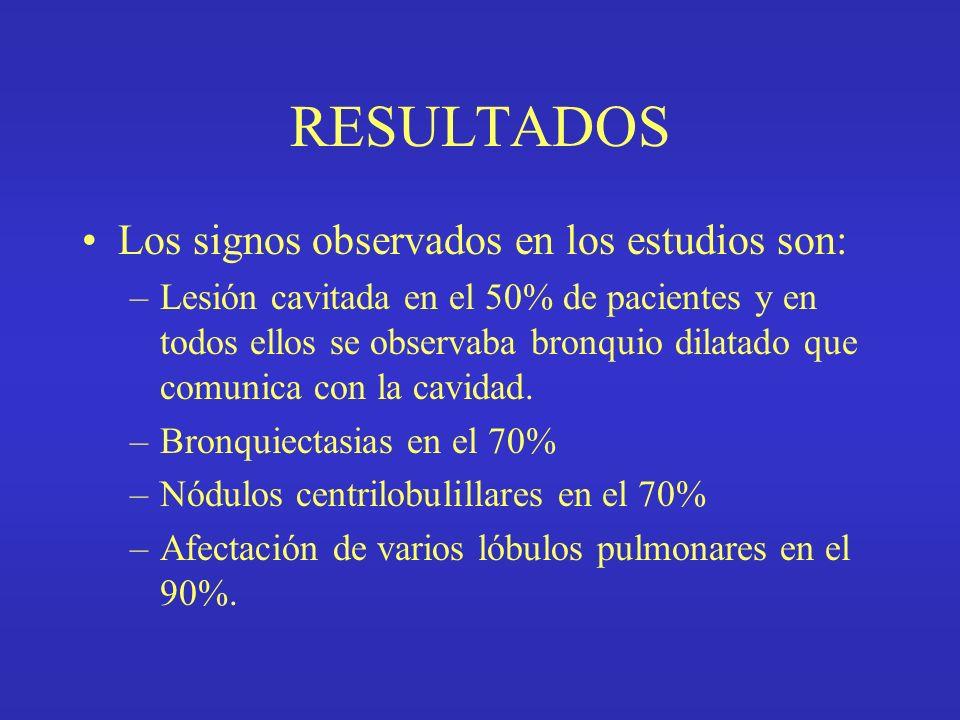 RESULTADOS Los signos observados en los estudios son: