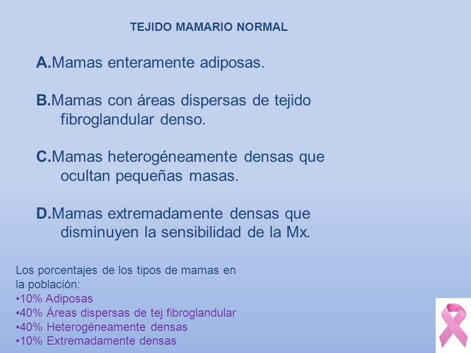 Tejido mamario denso y mamogramas