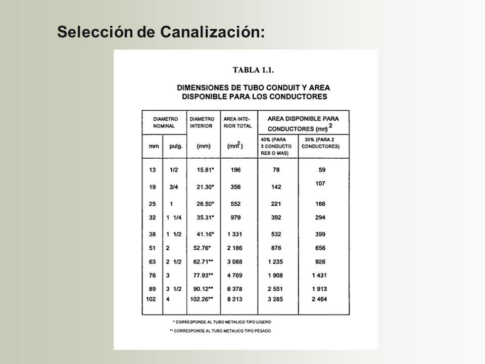 Selección de Canalización: