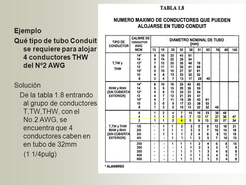 Ejemplo Qué tipo de tubo Conduit se requiere para alojar 4 conductores THW del Nº2 AWG Solución De la tabla 1.8 entrando al grupo de conductores T,TW,THW, con el No.2 AWG, se encuentra que 4 conductores caben en en tubo de 32mm (1 1/4pulg)