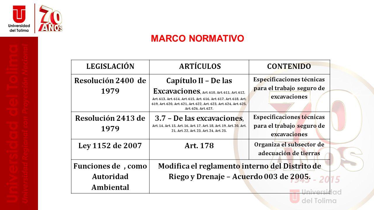 MARCO NORMATIVO LEGISLACIÓN ARTÍCULOS CONTENIDO