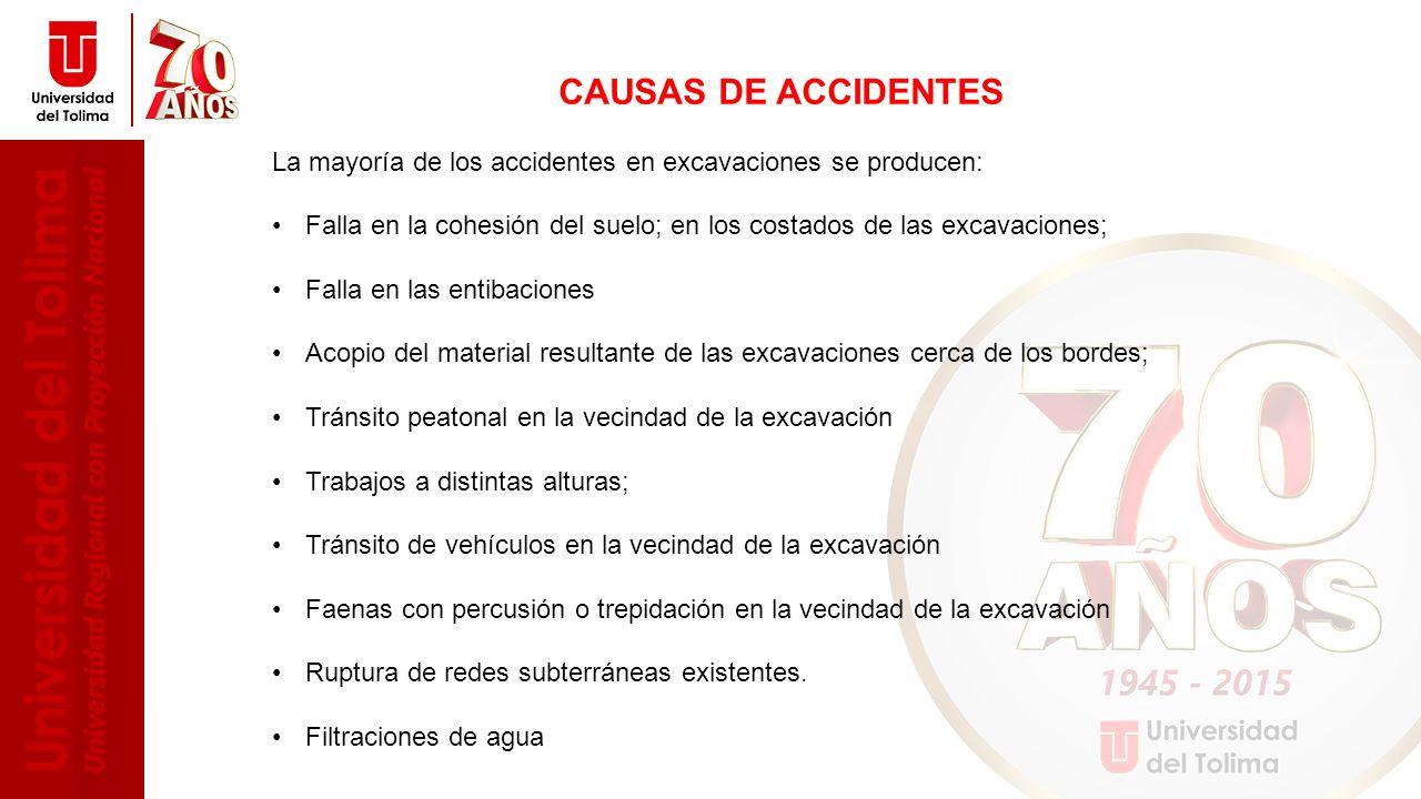CAUSAS DE ACCIDENTES La mayoría de los accidentes en excavaciones se producen: Falla en la cohesión del suelo; en los costados de las excavaciones;