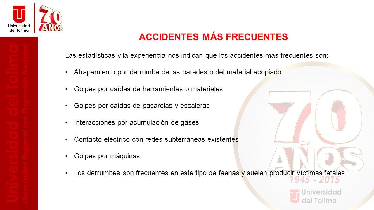 ACCIDENTES MÁS FRECUENTES