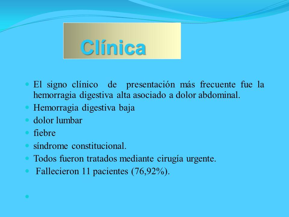 Clínica El signo clínico de presentación más frecuente fue la hemorragia digestiva alta asociado a dolor abdominal.