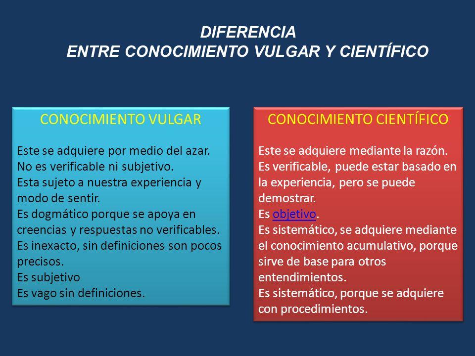 ENTRE CONOCIMIENTO VULGAR Y CIENTÍFICO