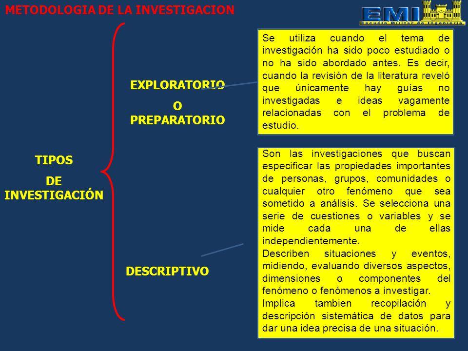EXPLORATORIO O PREPARATORIO TIPOS DE INVESTIGACIÓN