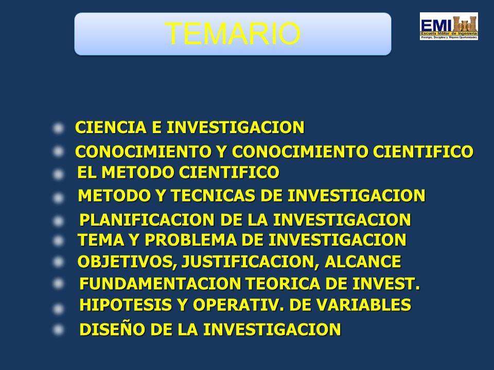TEMARIO CIENCIA E INVESTIGACION CONOCIMIENTO Y CONOCIMIENTO CIENTIFICO