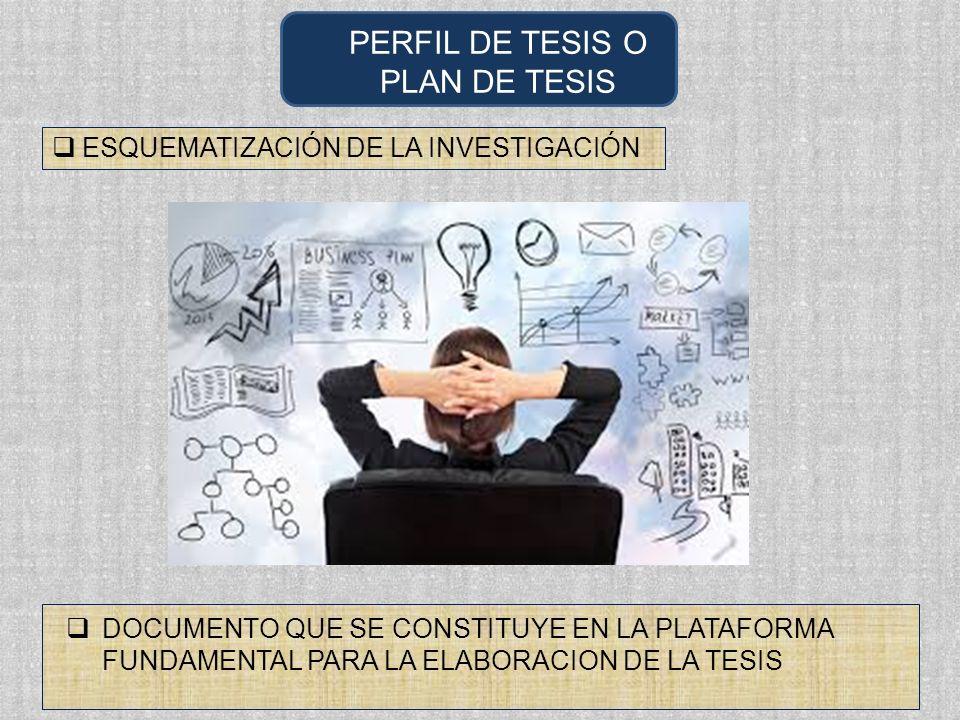 PERFIL DE TESIS O PLAN DE TESIS ESQUEMATIZACIÓN DE LA INVESTIGACIÓN