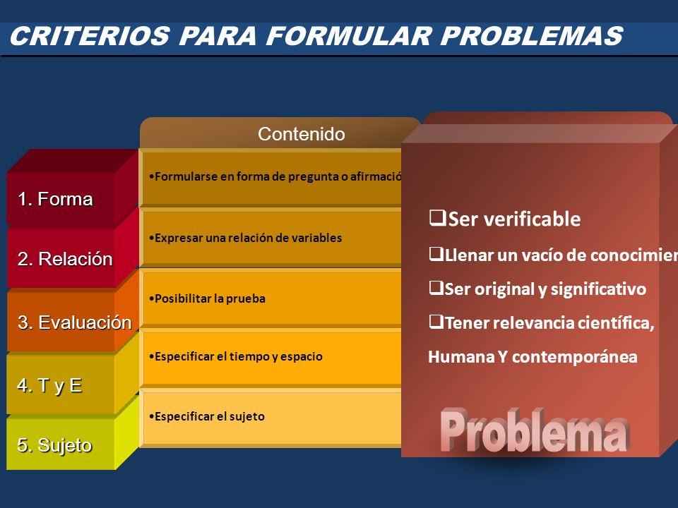 Problema CRITERIOS PARA FORMULAR PROBLEMAS Ser verificable Contenido