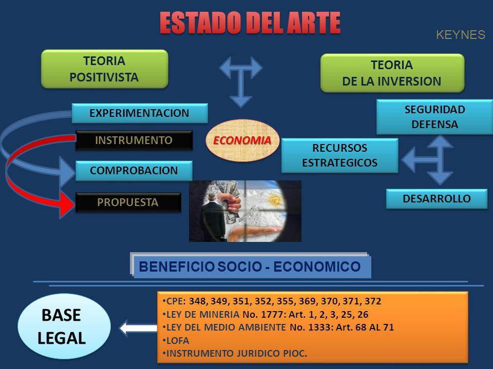 ESTADO DEL ARTE BASE LEGAL TEORIA TEORIA POSITIVISTA DE LA INVERSION