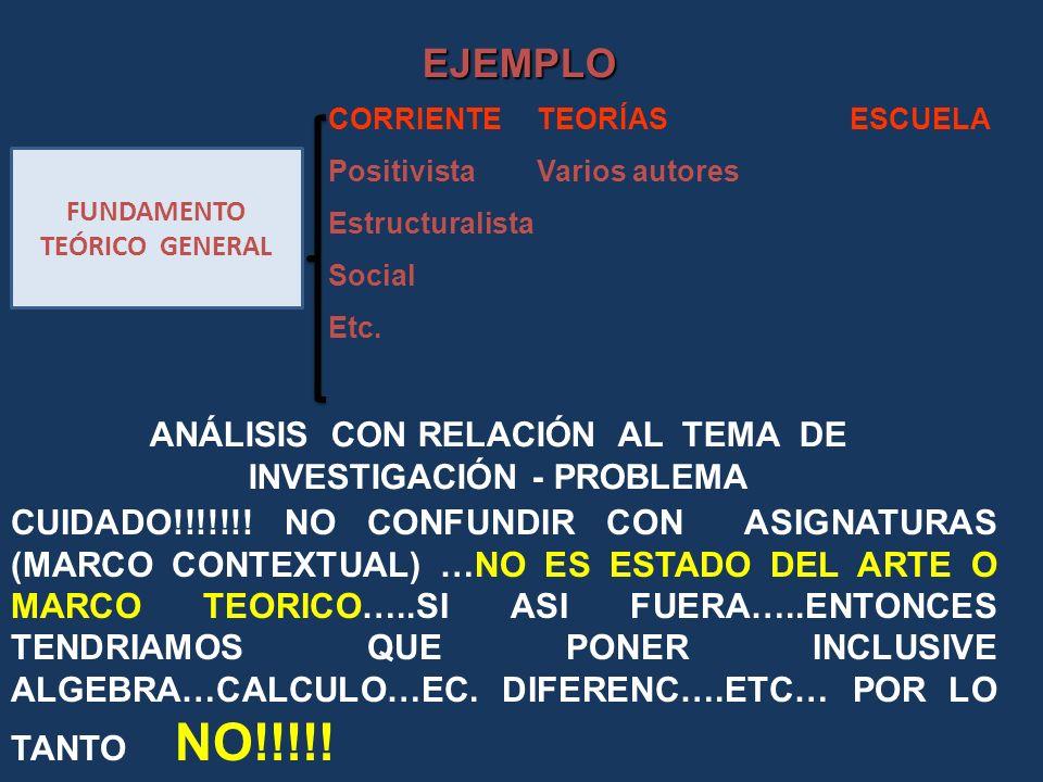 EJEMPLO ANÁLISIS CON RELACIÓN AL TEMA DE INVESTIGACIÓN - PROBLEMA