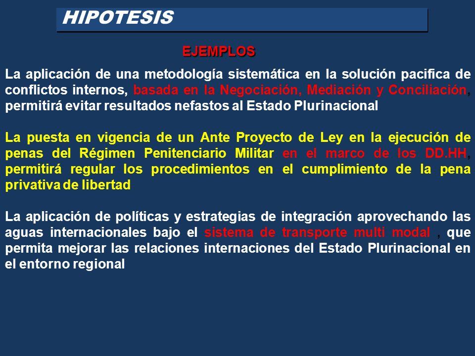 HIPOTESIS EJEMPLOS.