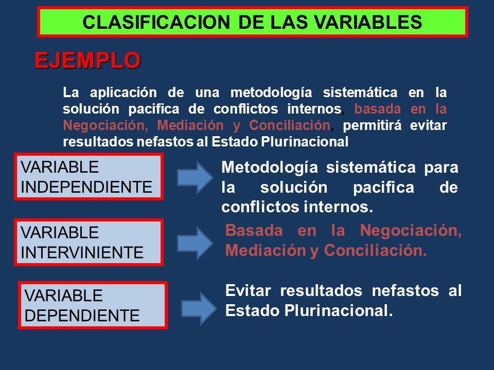 CLASIFICACION DE LAS VARIABLES