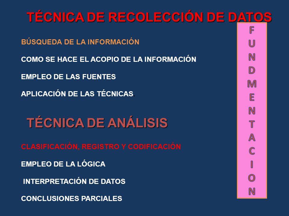 TÉCNICA DE RECOLECCIÓN DE DATOS