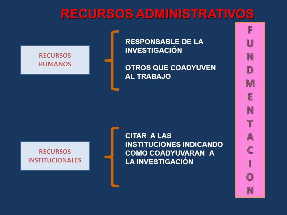 RECURSOS INSTITUCIONALES