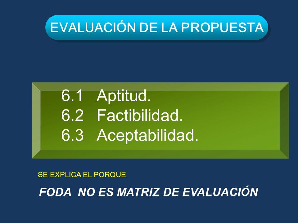 EVALUACIÓN DE LA PROPUESTA FODA NO ES MATRIZ DE EVALUACIÓN