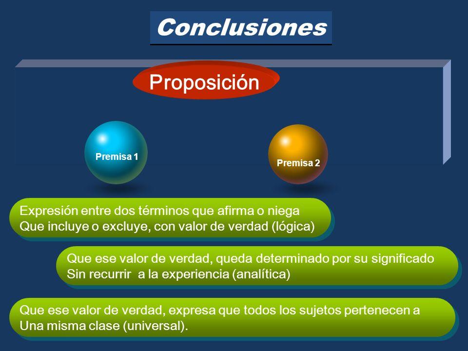 Conclusiones Proposición