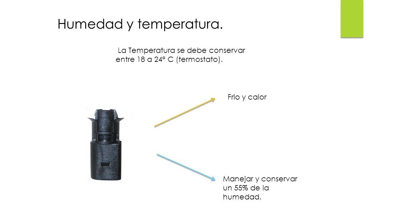 Areas del quirofano materia introducci n a la cirug a - Termostato frio calor ...