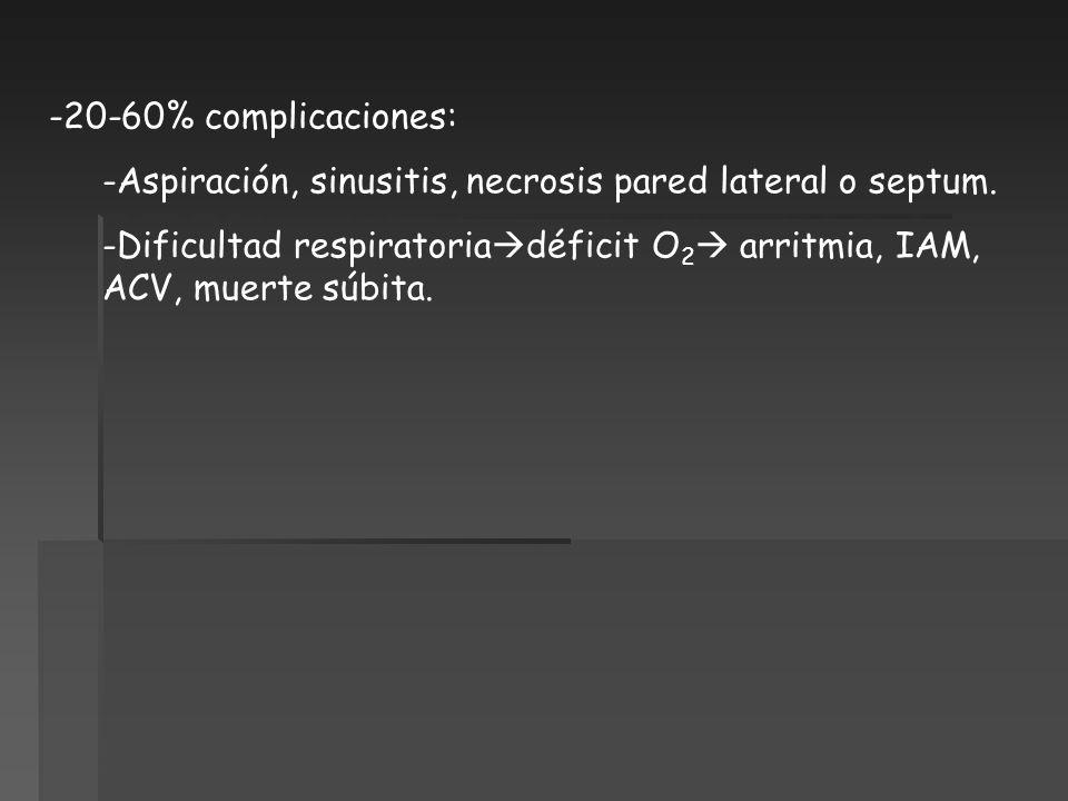 20-60% complicaciones:Aspiración, sinusitis, necrosis pared lateral o septum.