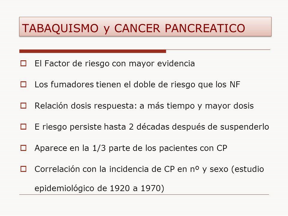 TABAQUISMO y CANCER PANCREATICO