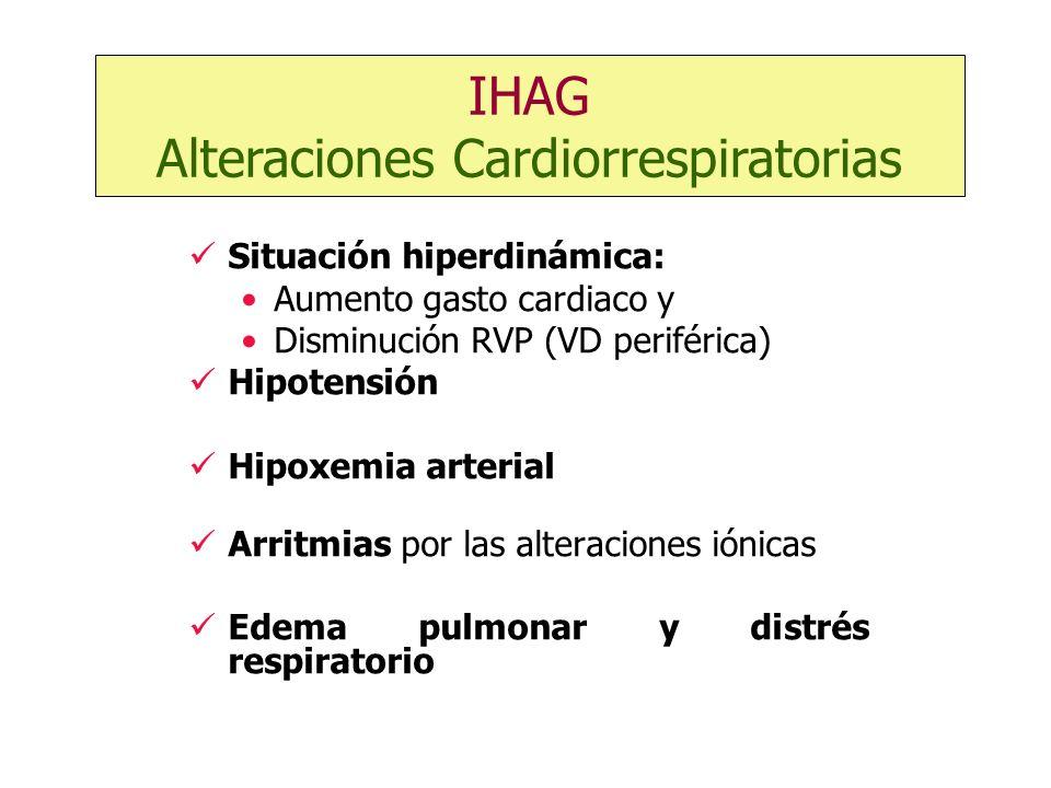 IHAG Alteraciones Cardiorrespiratorias